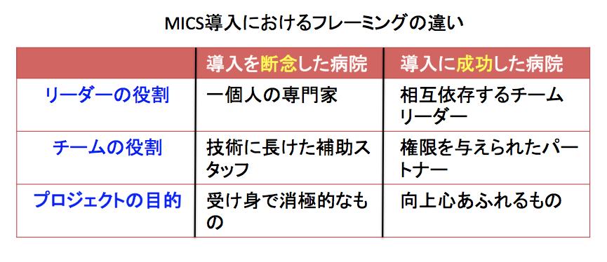 スクリーンショット 2015-03-04 13.13.09